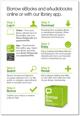Borrowbox user guide