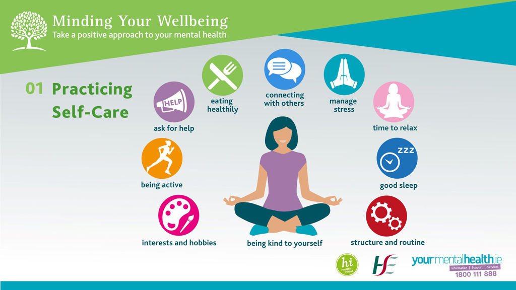 Minding Your Wellbeing - slide 2