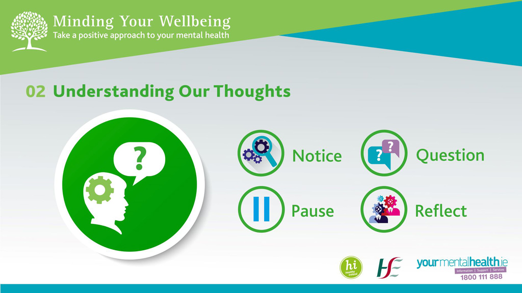Minding Your Wellbeing slide