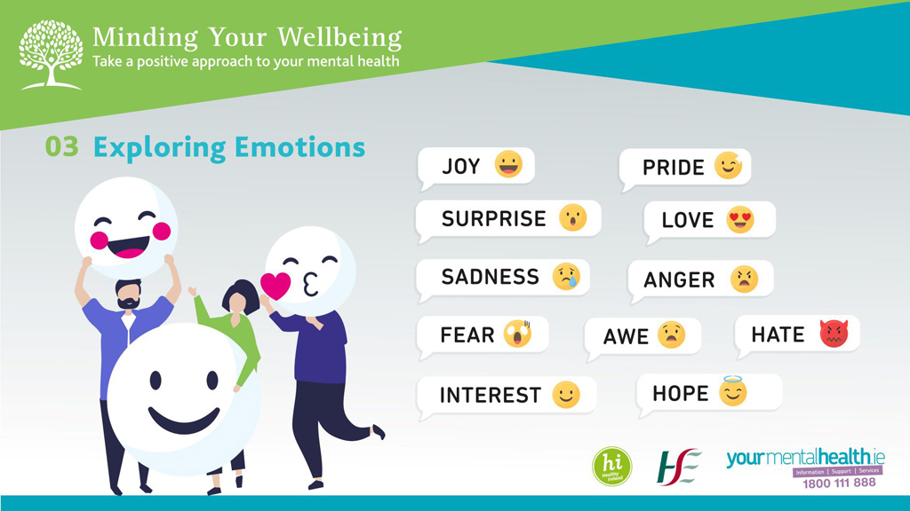 Minding Your Wellbeing Slide 3