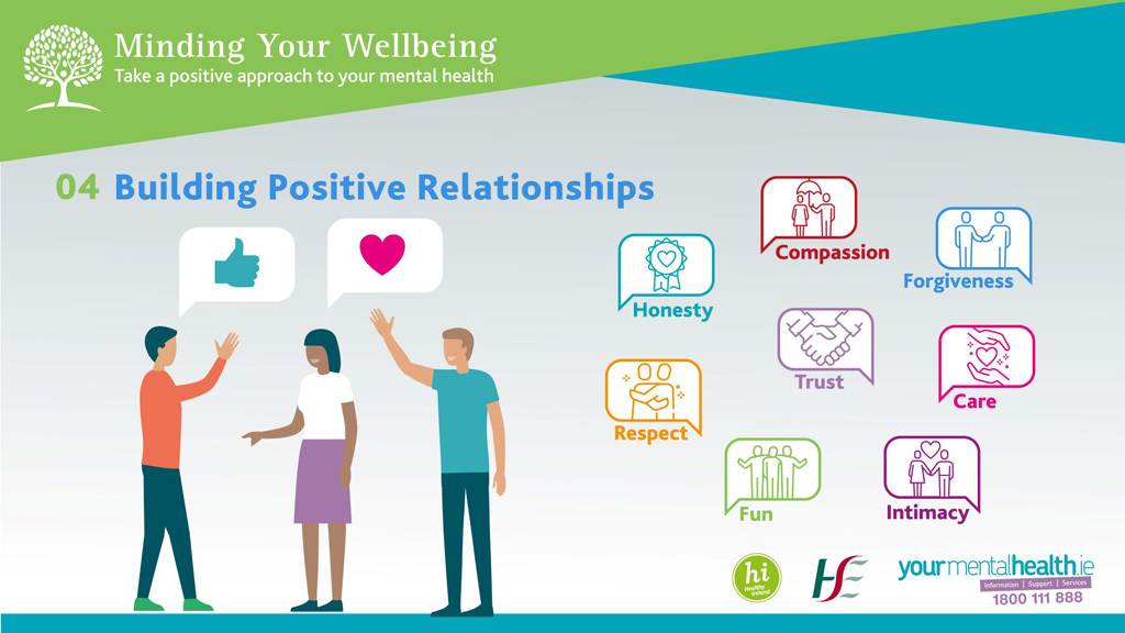 Minding Your Wellbeing slide 4